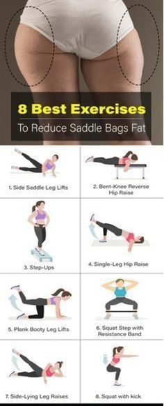 8 Best Exercises To Reduce Saddle Bags Fat