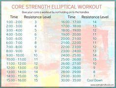 Core Strength Elliptical #Workout