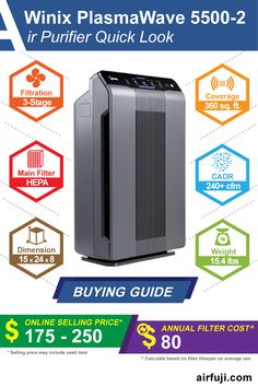 Winix 5500-2 air purifier review, price guide, filter replacement cost, CADR and complete specification. #winix #airpurifier #aircleaner #cleanair