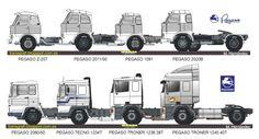 Truck Art, Transportation, Cars, Models, Dashboards, Old Trucks, Classic Trucks, Classic Cars, Vans