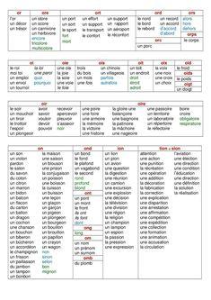 Pour poursuivre l'apprentissage de l'orthographe par le biais de l'étude quotidienne de quelques mots à savoir écrire sous la dictée, voici une nouvelle série de listes de mots. Ces listes, conçues dans un tout autre esprit, font néanmoins suite à celles... Basic French Words, Learn French Beginner, French Language Lessons, Kids Math Worksheets, French Immersion, Teaching French, Math For Kids, Kids And Parenting, Journal