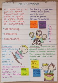 Parts of Speech ~ Conjunctions Language Arts Anchor Charts Teaching English Grammar, English Writing Skills, Grammar Lessons, Writing Lessons, Teaching Writing, Grammar Help, Grammar Games, Phonics Lessons, Learning English