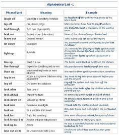 Alphabetical List - L