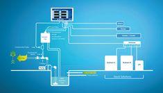 Bluelab Dosetronic Peridoser System