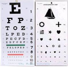 Eye Test  Eye Test Board