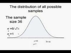 How to do a confidence interval