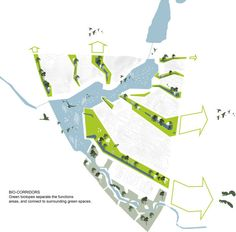 Diagram_biotopes : C.F. Møller designs Energy, Climate and Environmental Park for Hillerød Utility Company