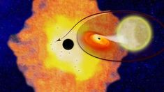 Thousands of Black Holes at the Center of Our Galaxy . Scientists find 10,000 black holes exist in the center of Milky Way.  Astronomers just announced that the center of our Galaxy, the Milky Way, home to our solar system, might be a host to tens of thousands of the black holes.
