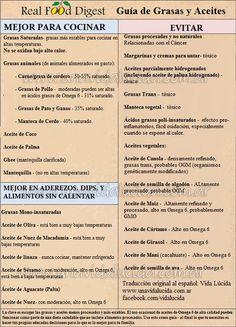 La guía completa para Grasas y Aceites: Con qué cocinar y con qué no, lo que se debe evitar y por qué.