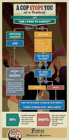 """A Cop Stops You at a Festival: The """"Know Your Rights"""" Infographic Read more athttp://thefreethoughtproject.com/cop-stops-festival-know-rights-infographic/#TDBpefIwRgu5APPX.99"""