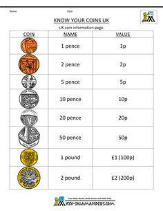 uk-coins-know-your-coins.gif 1.000×1.294 pixels