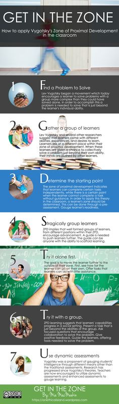 Get in the Zone - Applying Proximal Development to the Classroom