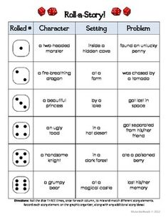 {FREE} Roll-a-Story Writing Activity--students roll dice to choose their character, setting, and problem. Fun!