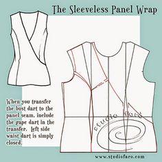 well-suited blog - fashion design, illustration, pattern making.