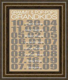 Grandparent Print - Christmas Gift For Grandparents - Gift From Grandkids - Grandparent Wall Art - Grandkids Gift