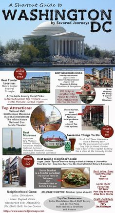 Your one-stop quick guide to everything you must see, do, eat and drink in #Washington DC #travel