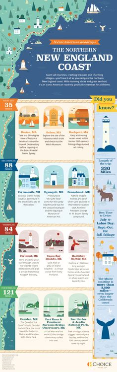 USA Travel Inspiration - Looking for road trip ideas? Enjoy a New England vacation on your East Coast road trip. Explore the scenic Northeast with a New England road trip today! East Coast Travel, East Coast Road Trip, East Coast Usa, West Coast, New England States, New England Travel, New England Usa, Oh The Places You'll Go, Places To Travel