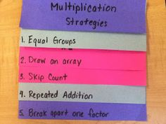 Multiplication strategies...under each flap they drew a picture with a problem modeling that strategy.
