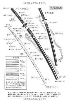 使ってみたい武士の作法 [増補版]: 杉山 頴男: 本 Drawing Poses, Drawing Tips, Japanese Culture, Japanese Art, Bushido, Japon Tokyo, Katana Swords, Japanese Sword, Weapon Concept Art