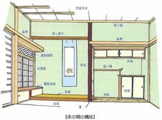 床の間 Japan Interior, Japanese Interior Design, Japanese Design, Home Interior Design, Japanese Style House, Traditional Japanese House, Japanese Buildings, Tatami Room, Asian Architecture