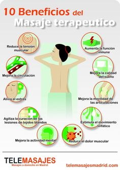 Beneficios del masaje terapeutico Beauty Hacks Eyelashes, Massage Quotes, Pilates Video, Massage Benefits, Health Benefits, Spa Rooms, Massage Therapy, Health Coach, How To Relieve Stress