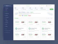 Course Web Application Design by Anwar Hossain Rubel