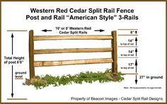 108 best Split Rail Fence images on Pinterest | Country