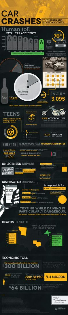 This infographic provides a deeper look at the human and economic costs of car crashes.