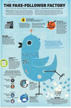 Infographie 26 - fake-twitter-followers-price-infographic
