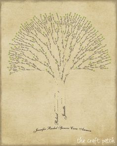 This chart just stops you in your tracks, and makes you take a quiet moment to contemplate the power of family history. The vintage feel, the scrolling names as branches. Quiet elegance. And done in your own hand would make it all the more personal.
