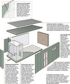 Container House - projeto-casa-conteiner-pequena-organizada - Who Else Wants Simple Step-By-Step Plans To Design And Build A Container Home From Scratch? Shipping Container Design, Shipping Container House Plans, Container House Design, Building A Container Home, Container Buildings, Container Architecture, Container Office, Cargo Container, Prefab Homes
