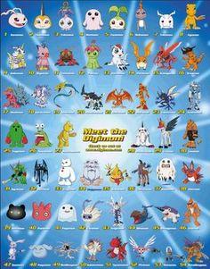 All the digimon! Pet Monster, Otaku, Gatomon, Digimon Tamers, Fox Kids, Digimon Digital Monsters, Digimon Adventure Tri, Virtual Pet, Cartoon Tv