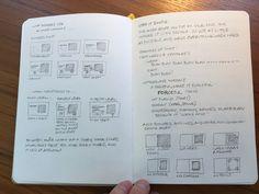 Quick look at a designer's sketchbook   John McWade   LinkedIn