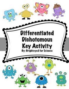 Classification Dichotomous Key- student use and create a dichotomous key.