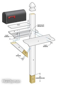 mailbox post plans. Modren Mailbox The Strength Of Wood And The Convenience PVC Make For A Lowmaintenance  Mailbox On Mailbox Post Plans X