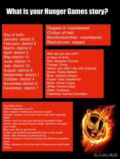 I am from district 12! I won the games with my looks and won it with Katniss Everdeen. plus I volunteered