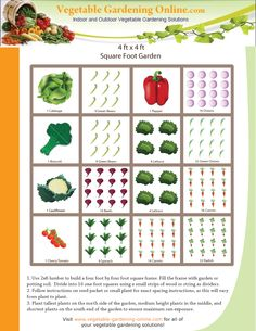 This Sample Square Foot Garden Plan Can Be Modified To Suit Your Veggie  Preferences! Use Our Free Online Vegetable Garden Planner To Design Your  Own Square ...