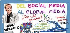 (4) ¡Te damos la bienvenida! | LinkedIn #SocialMedia