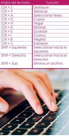 What are the most useful Windows keyboard shortcuts - The most used commands in Windows to save time - Kids Computer, Computer Lessons, Computer Help, Computer Internet, Computer Technology, Gaming Computer, Word 2016, Computer Photography, Old Computers