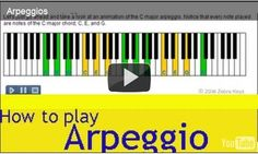 Piano Lesson 23 - Arpeggio http://www.zebrakeys.com/blog/2009/06/c-major-arpeggio - Learn how to play a group of notes (or chord) in sequence, going up or down the scales spreading more than one octave range.