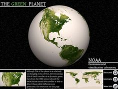 The Green Planet - Created on Tactilize