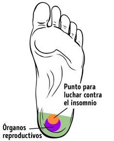 Mejore su bienestar masajeando las partes correctas de sus pies - e-Consejos Foot Reflexology, Acupuncture Benefits, Massage Benefits, Acupressure Points, Massage Techniques, Traditional Chinese Medicine, Foot Massage, Le Point, Alternative Health