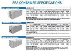 shipping container dimensions | ocean container dimensions,53' container dimensions,shipping container ...