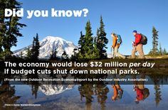 The economy would lose 32 million dollars per day if budget cuts shut down national parks.