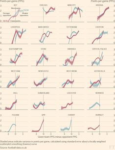 FT Data | An in depth look at statistical issues from the Financial Times
