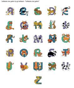 alfabeto dei gattini