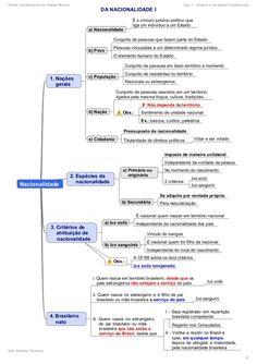 Direito Constitucional em Mapas Mentais Cap. 2 - Direitos e Garantias Fundamentais Prof. Roberto Troncoso 21