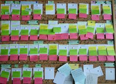 Cards and drafts I thought I'd mention a bit about how I use the cards and Post-Its on my plotboard before I get into detail about the d...