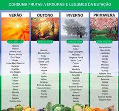 lista legumes - Pesquisa Google