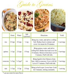 Luci's Morsels: Guide to Cooking Grains (couscous, rice, quinoa, and oats)